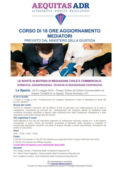 18 ore La Spezia 2019