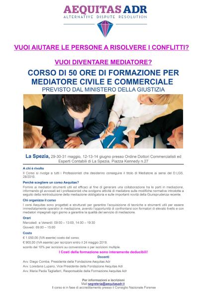 50 ore La Spezia 2019